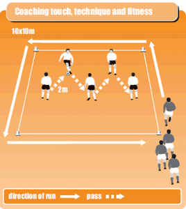 Soccer Warm Up Drill 10