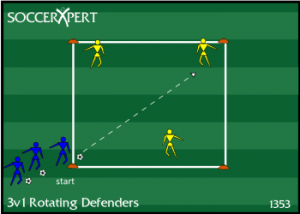 Soccer Warm Up Drill 2