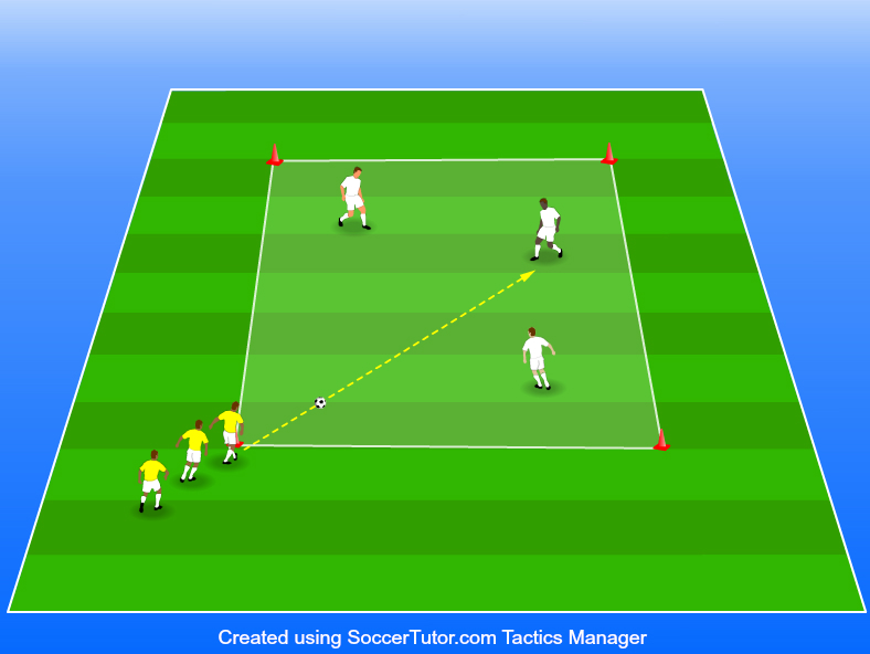 [Warm Up] 3 v 1 Rotating Defenders IMG