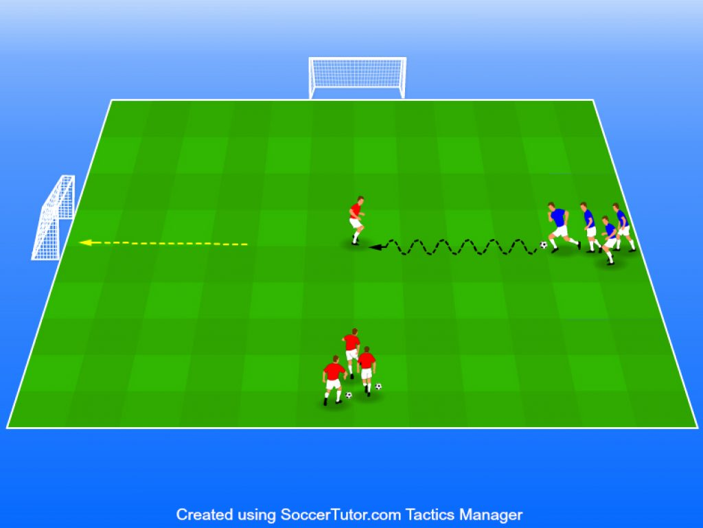 [1v1] Attack and Defend