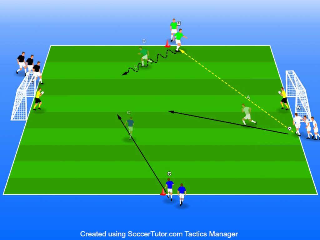 [Finishing] 2 v 1 Conditioned Game