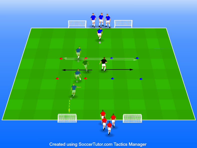 Soccer Conditioning Drills Using The 'RAPS' Model - Portable