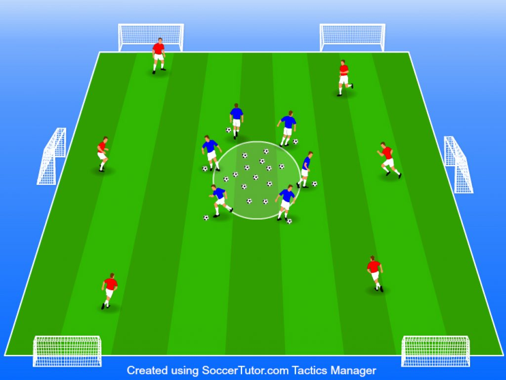 Soccer Overload Drills: How to Create Overloads in Soccer (Football