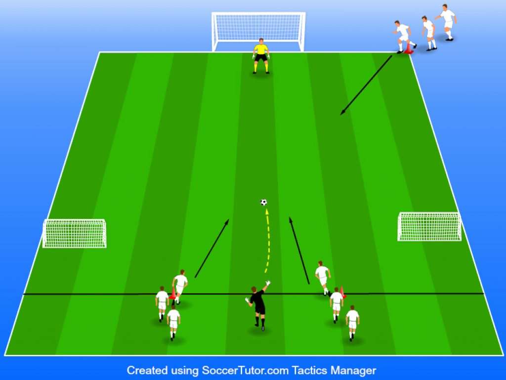2v1 Reactive Support Drill
