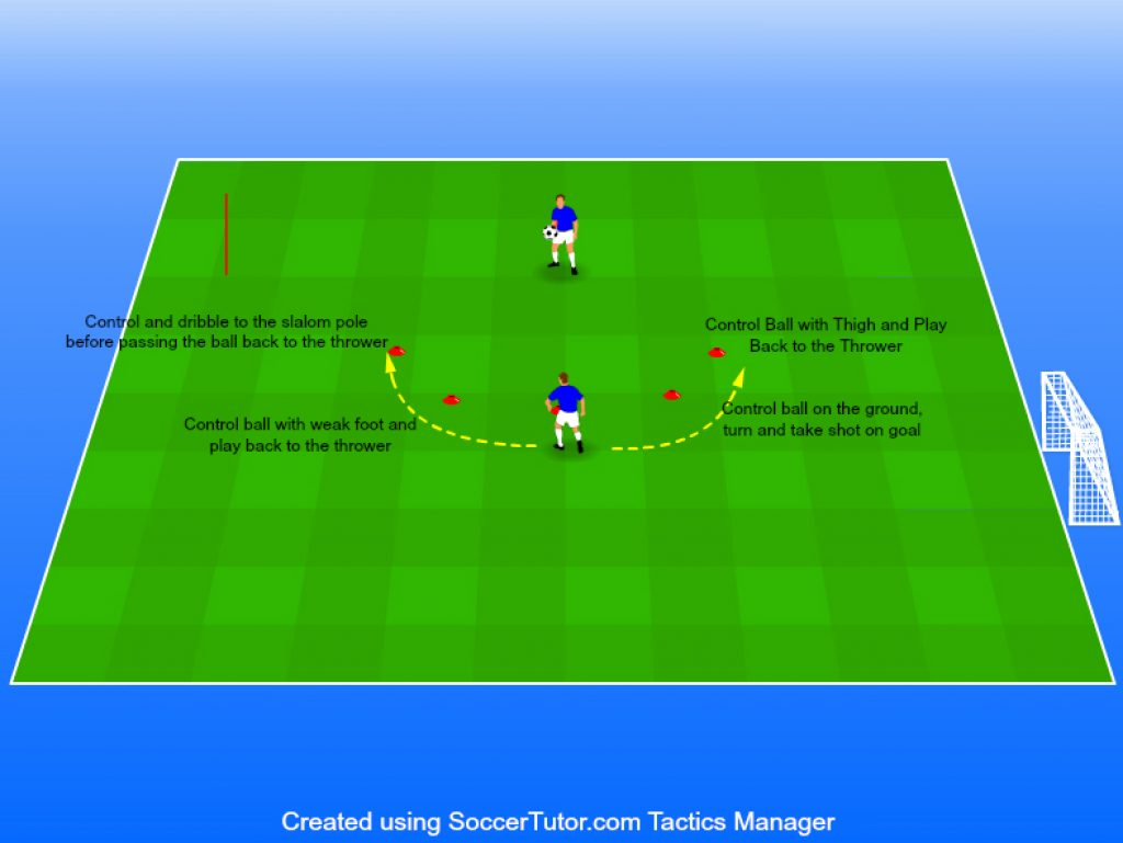 Basic Throw-In Drill