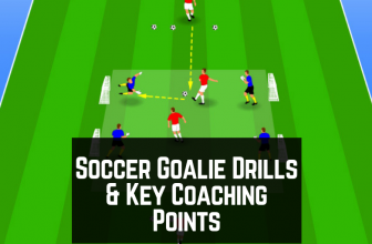 Soccer Goalie Drills: [Printable Drill Diagrams]