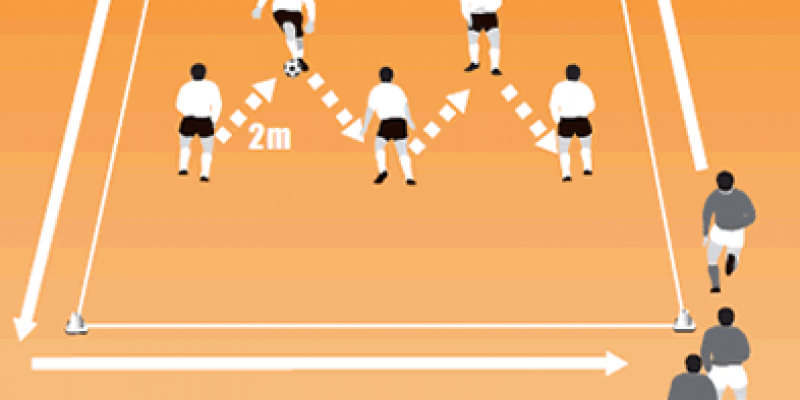 11 Soccer Warm Up Drills for Kids