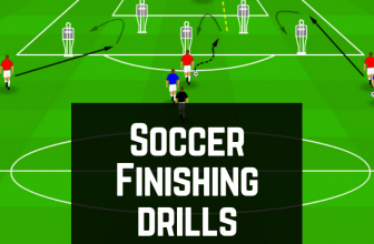 Soccer Finishing Drills: [Printable Diagrams]